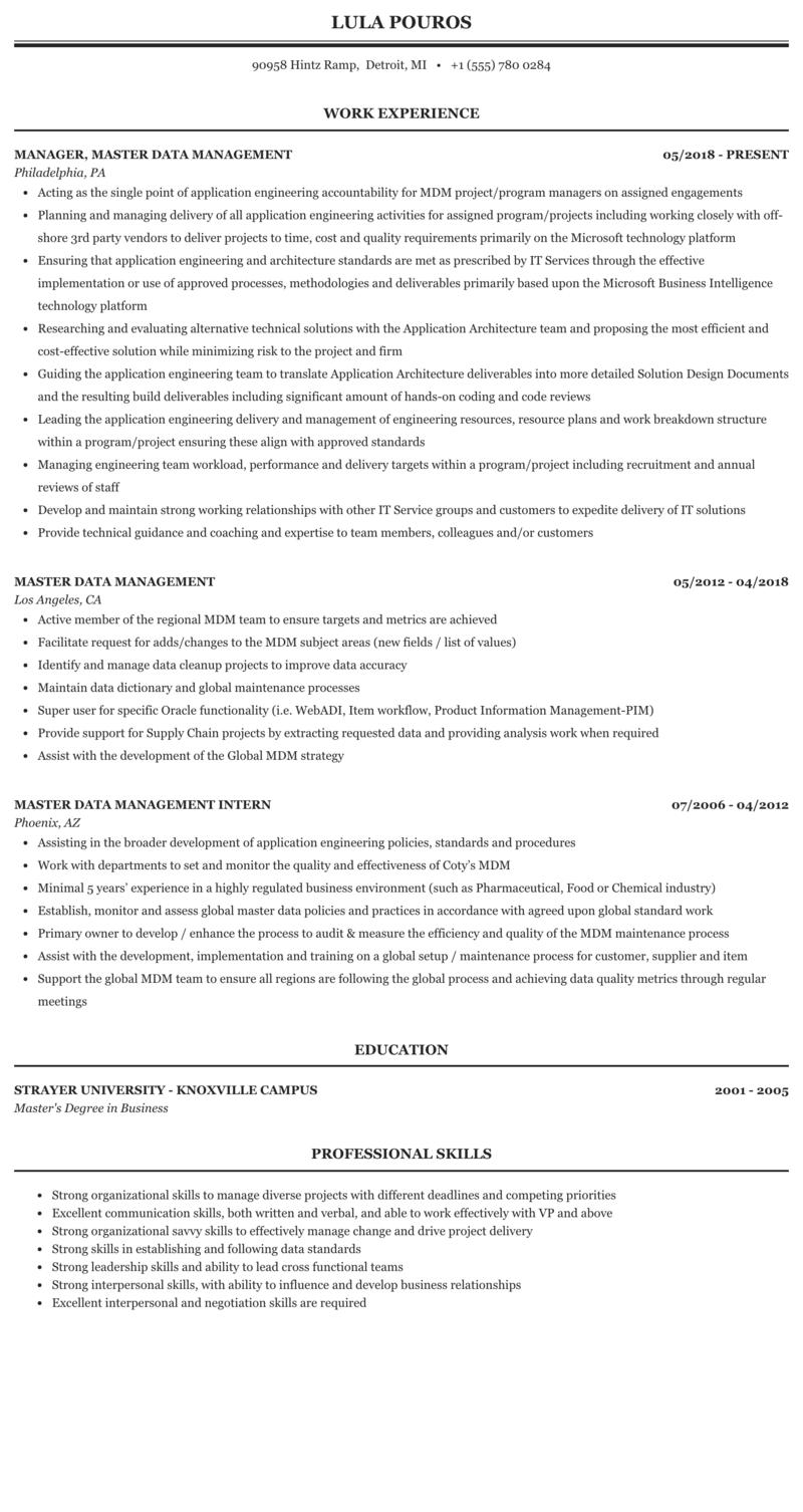 Sap mdm support resume esl curriculum vitae editor site for college